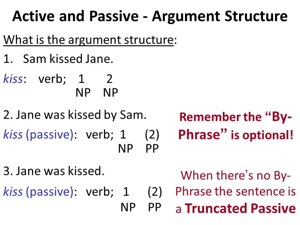 Active and Passive Voice-12
