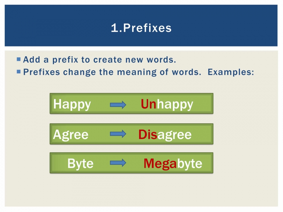 Prefixes and Suffixes-3