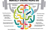 18 things that mentally strong people do