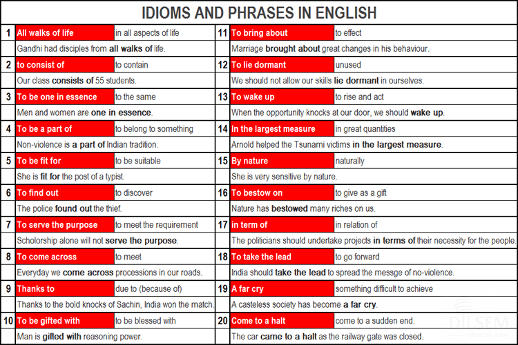 20 idioms and phrases in English