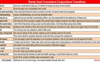 Rarely-Used-Connectors-Conjunctions-Transitions-in-English-