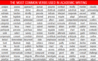 The-most-common-verbs-used-in-academic-writing-1