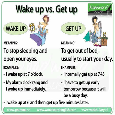 difference between wake up and get up