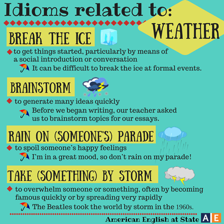 idioms related to weather