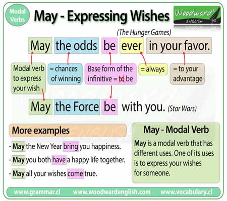 may-expressing wishes