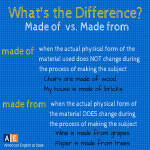 what's the difference- made of-made from