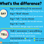 what's the difference - say ,tell