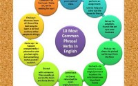 10-common-phrasal-verbs-in-english