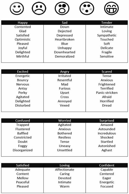 ielts general vocabulary words with meaning pdf