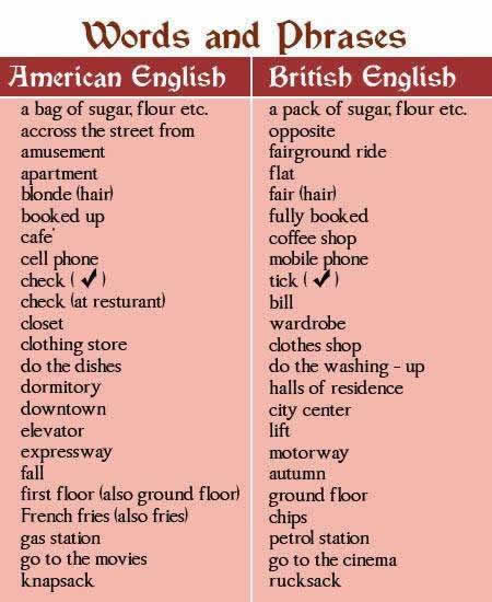 american english vs british english-2