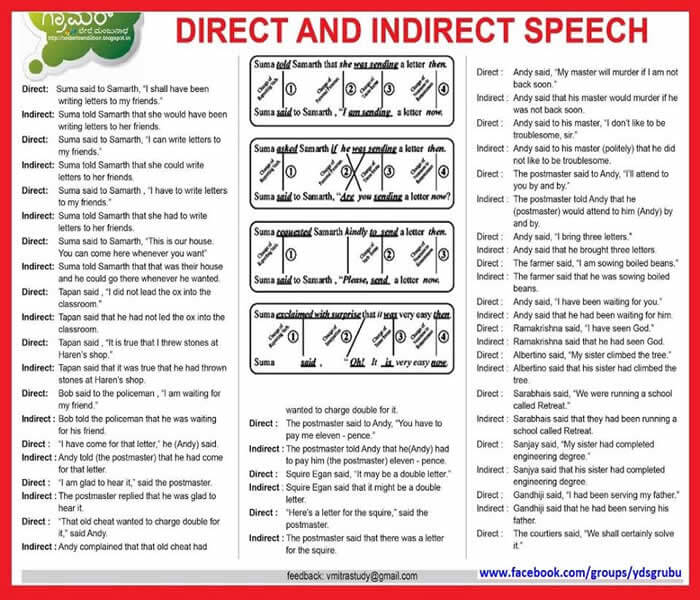 direct and indirect speech-1