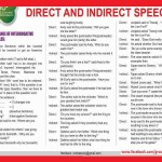 direct and indirect speech-2
