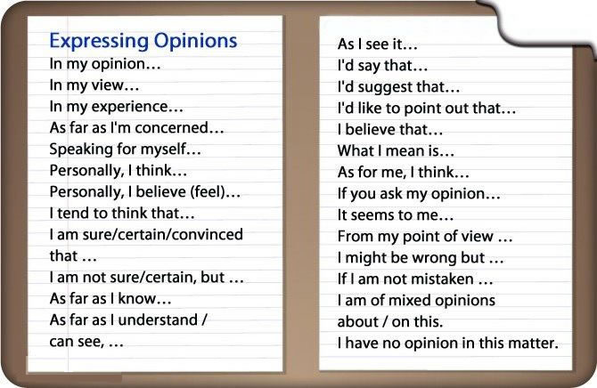 expressing opinions essay Tell me about it writing opinion essays 35 based on 2 prepare students for essay writing with these fun prompts that encourage them to express their opinions.