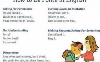 how-to-be-polite-in-english