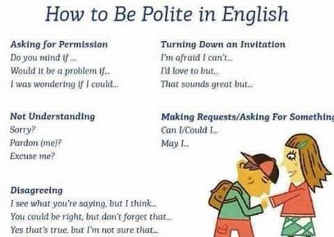 Http Www Englishlearnsite Com General How To Be Polite In English