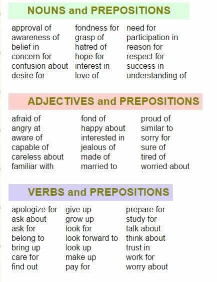 useful vocabulary for ielts essay writing