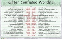 often confused words-1
