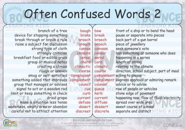 Often Confused Words - Vocabulary Study - English Learn Site