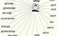 other ways to say sleep-200