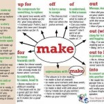 phrasal verb - make