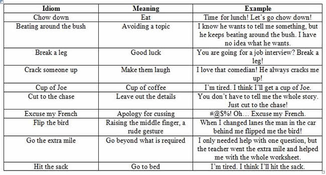 And examples pdf with meanings idioms