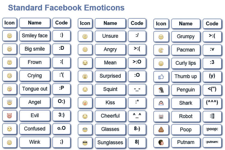 Vocabulary Study Standard Facebook Emoticons English Learn Site