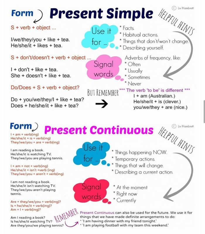 Differences Between Present Simple and Present Continuous ...