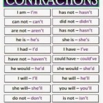 english contractions - speak faster