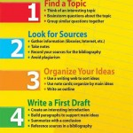 how to write research report