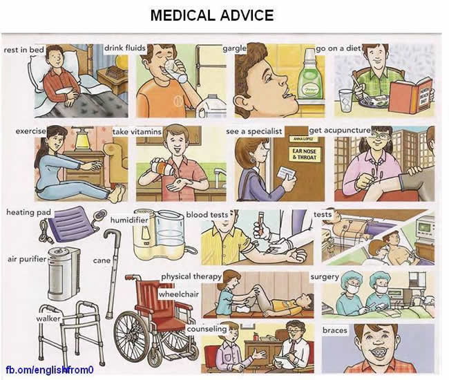 medical advice vocabulary