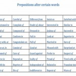 prepositions-after-certain-words