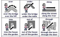 prepositions - visual method