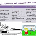 stative-action-verbs