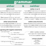 uses of either and neither