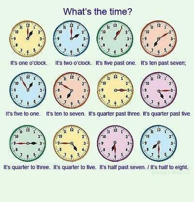 what's the time