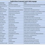 english-idioms-commonly-used-in-daily-language