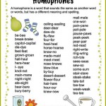 some homophone word list