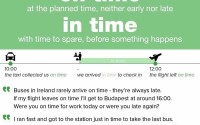 uses of on time and in time