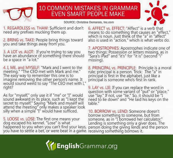 http://www.englishlearnsite.com/wp-content/uploads/2015/12/10-common-mistakes-in-english-grammar-even-smart-people-make.jpg