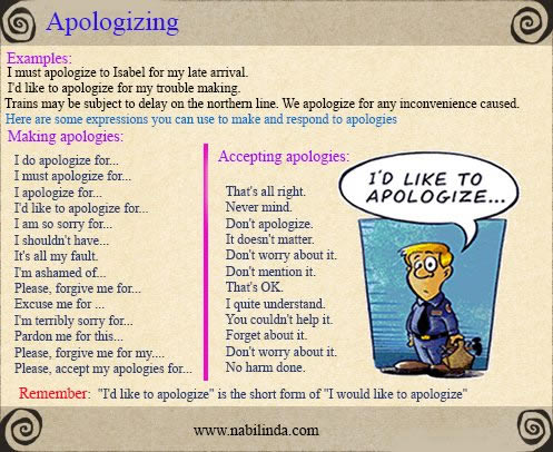 english-apologizing