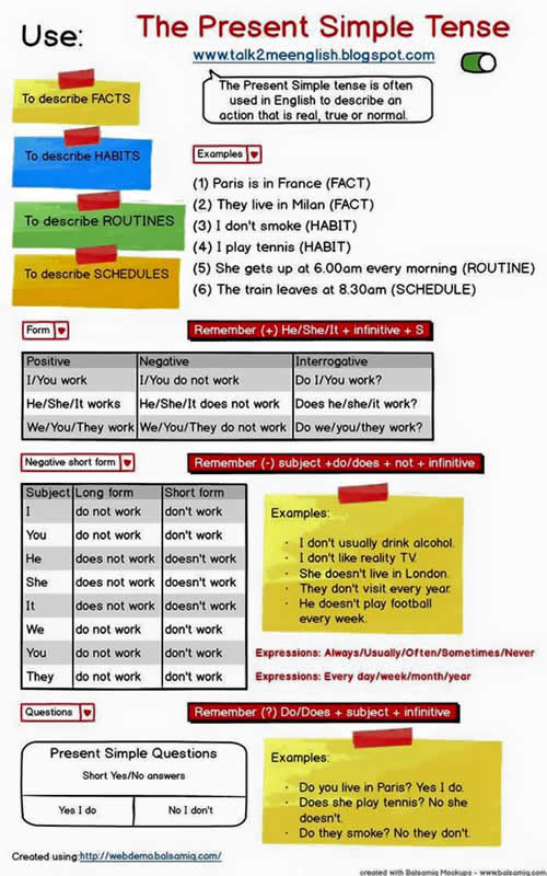 the-present-simple-tense-detailed-expression Abc Form Examples on behavioral objective, model attitudes, chart classroom behavior staff, chart classroom behavior, order word work, model psychology, book brainstorm,