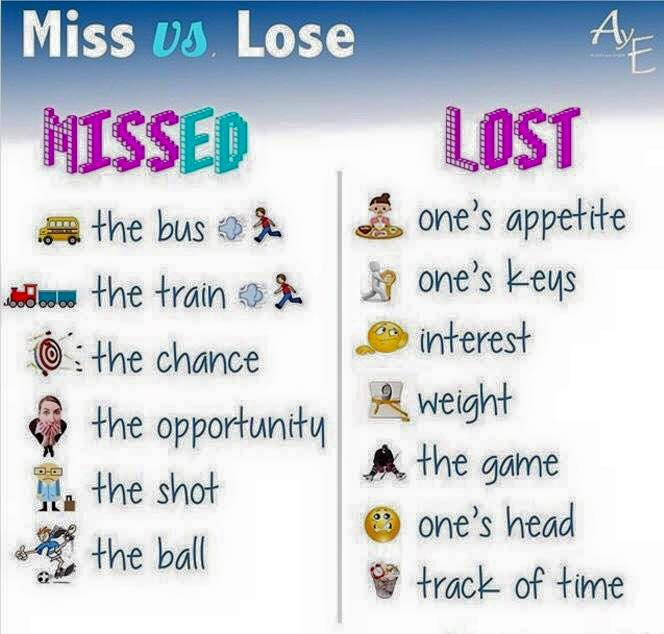 Uses Of Miss And Lost English Learn Site