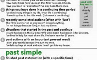 uses of present perfect simple and simple past