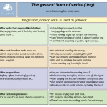 the gerund form of verbs