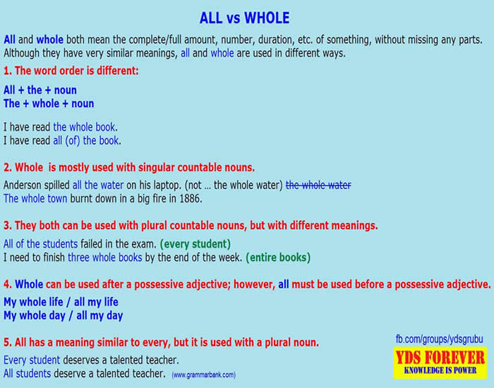 Differences and Using All and Whole
