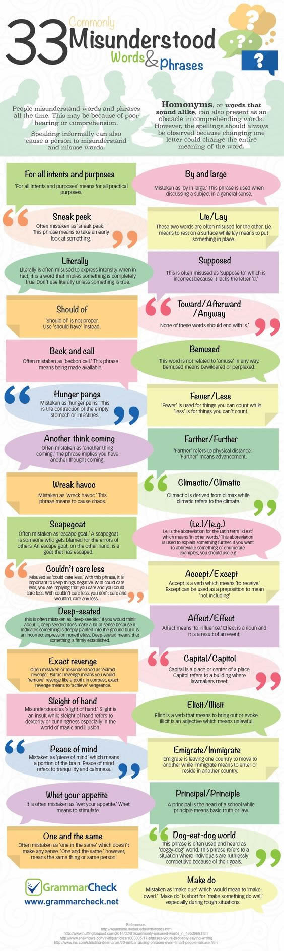33 commonly misunderstood words and phrases