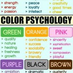 Color Psychology - What is your favorite color