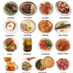 Cooked Food, Prepared Food - Visual Vocabulary