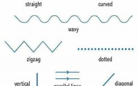 Lines - English Vocabulary