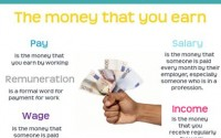 Money Vocabulary - Pay, Wage, Salary, Earnings